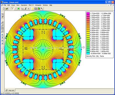 Flux 2D d'un moteur électrique